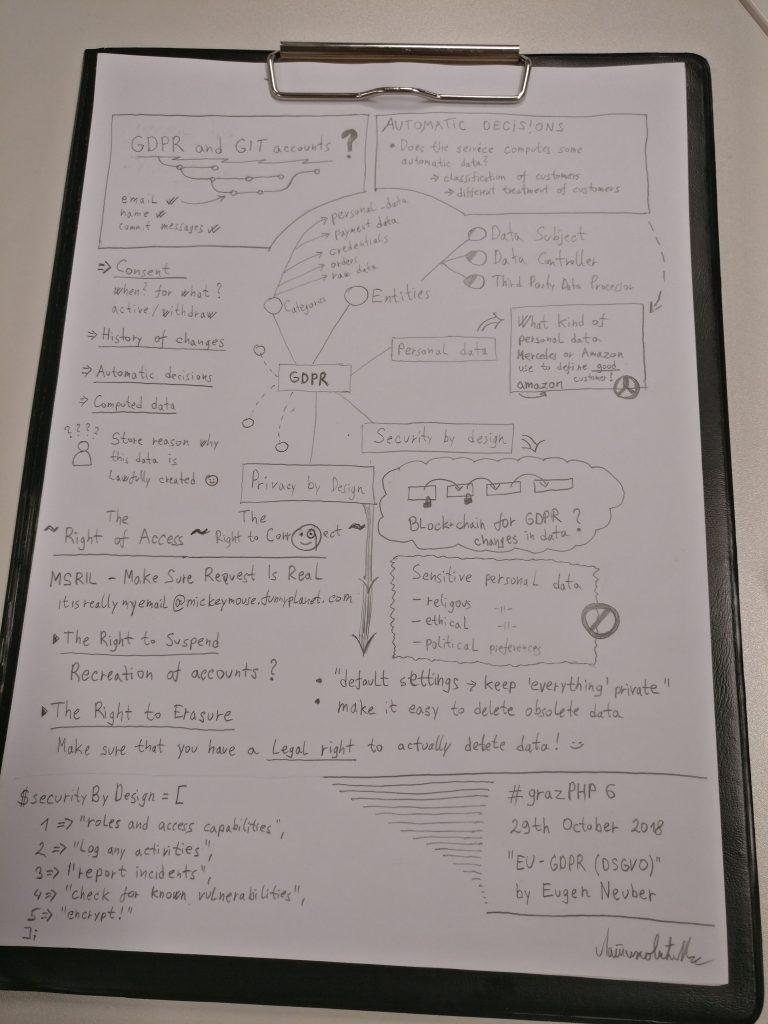 Meetup 6 GDPR