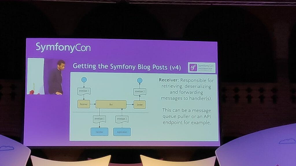 SymfonyCon 2019 - explanation of messaging concept